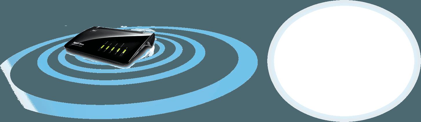 Breitband Internetverbindung von 1&1